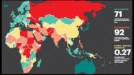 İngilizlerin Ekonomi ve Barış Enstitüsü Raporu Türkiye'yi şaşırttı!