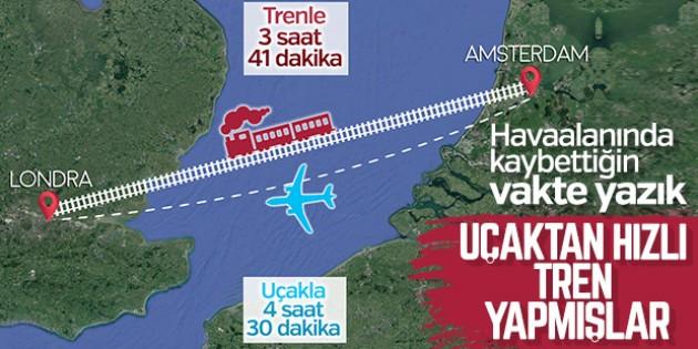 Uçaktan daha hızlı Tren Seferleri nasıl – Güvenli mi