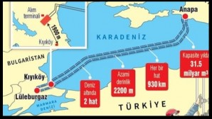 Avrupa'nın enerji ihtiyacı, Abd ve Türk Akım Projesi!