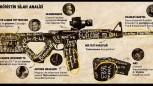 Yeni Zelanda teröristinin kullandığı silah ve üzerinde yazan isim analizleri