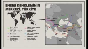 Türkiye ve Dünya Petrol Denklemi