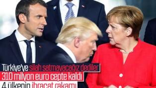 Türkiye'ye silah satışını durduran ülkelerin ihracatları
