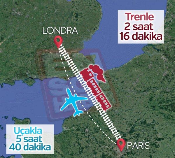 Londra ile Paris arası kaç km? Uçak Seferleri ve Tren Seferleri ayrıntıları
