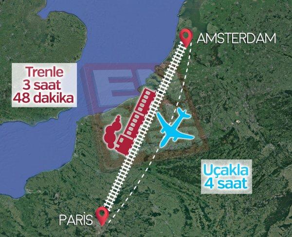 Amsterdam ile Paris arası kaç km? Uçak Seferleri ve Tren Seferleri ayrıntıları