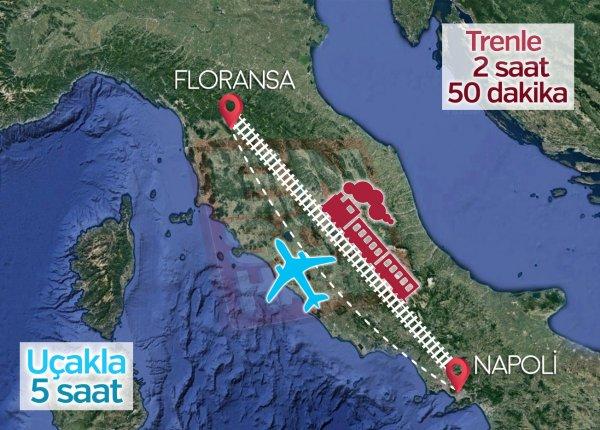 Floransa ile Napoli arası kaç km? Uçak Seferleri ve Tren Seferleri ayrıntıları