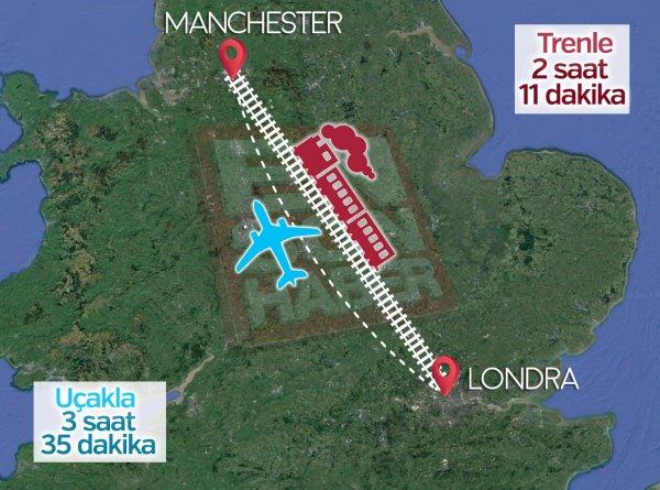 Londra ile Manchester arası kaç km? Uçak Seferleri ve Tren Seferleri ayrıntıları