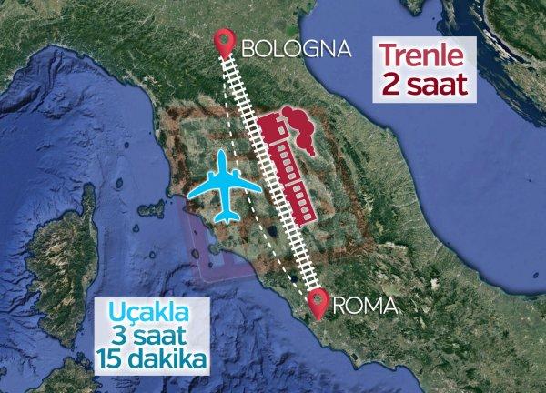 Bologna ile Roma arası kaç km? Uçak Seferleri ve Tren Seferleri ayrıntıları