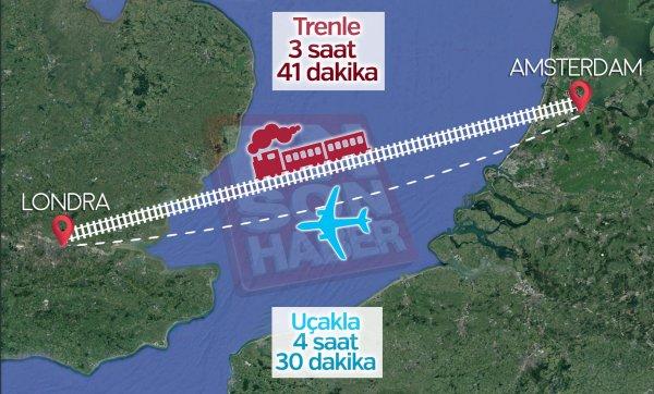 Londra ile Amsterdam arası kaç km? Uçak Seferleri ve Tren Seferleri ayrıntıları