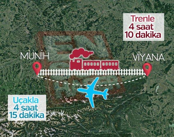 Münih ile Viyana arası kaç km? Uçak Seferleri ve Tren Seferleri ayrıntıları