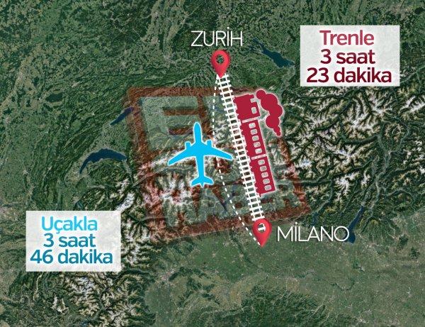 Milano ile Zurih arası kaç km? Uçak Seferleri ve Tren Seferleri ayrıntıları